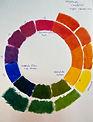 acrylic modern color wheel