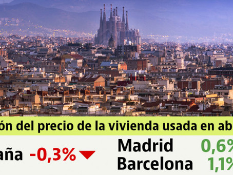 Property Prices in Spain - April 2020