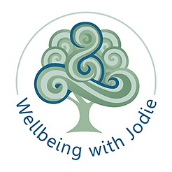 Wellbeing with Jodie Logo with Circle_Di