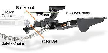 towing-diagram.jpg