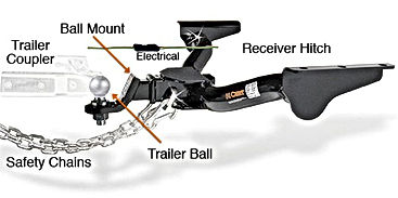 towing-diagram.jpg
