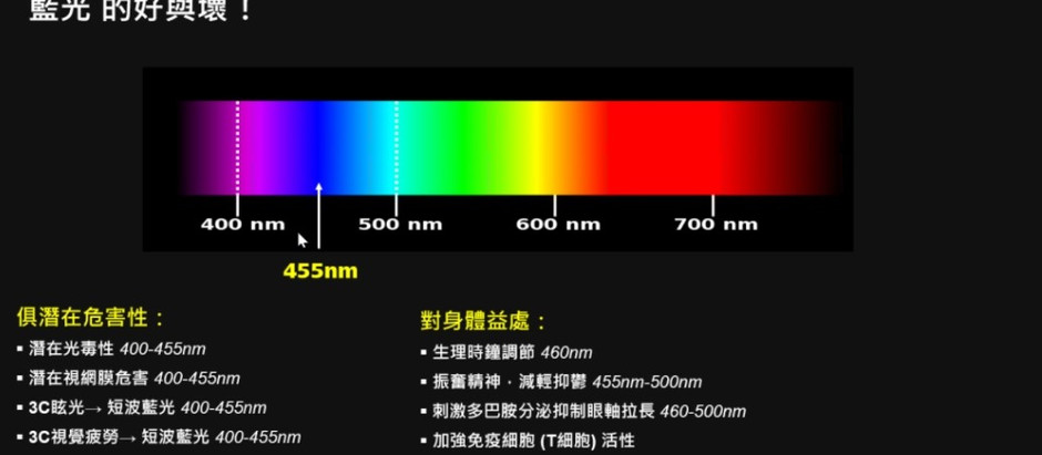 什麼是藍光?藍光對您的睡眠的影響。視康佳眼鏡。
