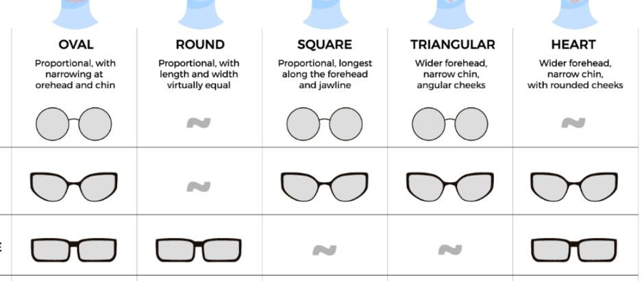 配眼鏡怎麼配?視康佳眼鏡。