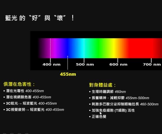 暴露在光線下會抑制褪黑激素的分泌,褪黑激素是一種影響晝夜節律的激素。即使是昏暗的光線也會干擾一個人的晝夜節律和褪黑激素的分泌。