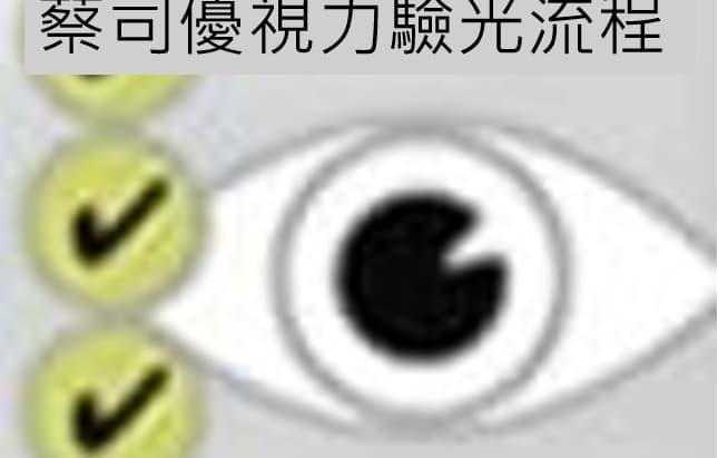 蔡司優視力專家驗光流程 | 蔡司優視力體驗 |視康佳彰化蔡司視光中心