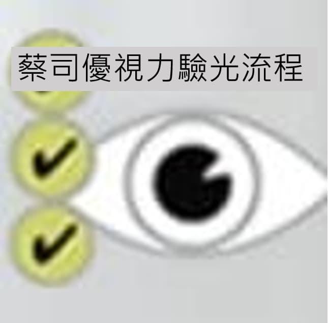 五項驗光流程,從初始視力需求與關懷眼睛健康狀態到鏡框定位