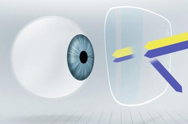 2021最新蔡司抗藍光鏡片DuraVision BlueProtec 價格 |視康佳蔡司驗光中心