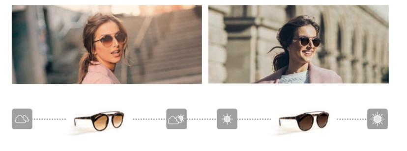 2021蔡司太陽智能變色鏡片 ZEISS AdaptiveSun。視康佳眼鏡。智能變色。太陽眼鏡變色。