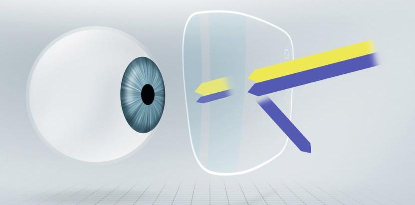 2021最新蔡司抗藍光鏡片DuraVision BlueProtec 價格/視康佳.藍光.價格