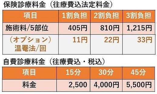 マッサージ料金表.jpg