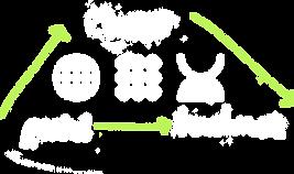 classes,portal,hardware logo.png