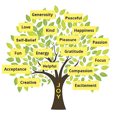 Tree with feelings emotions of gratitude love acceptance forgiveness hypnosis