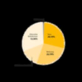 Umfrage-Wohnen-im-Alter_jvw.png