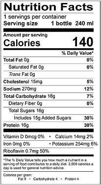Strawberry & Mixed Berry Nutrition Fact(