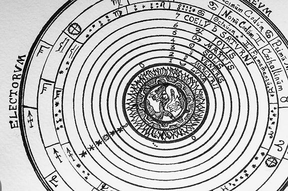 Astrology, twelve zodiac signs, photo of