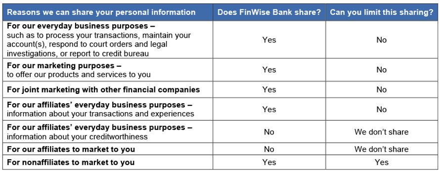 finwize-bank-td-personal-info.jpg