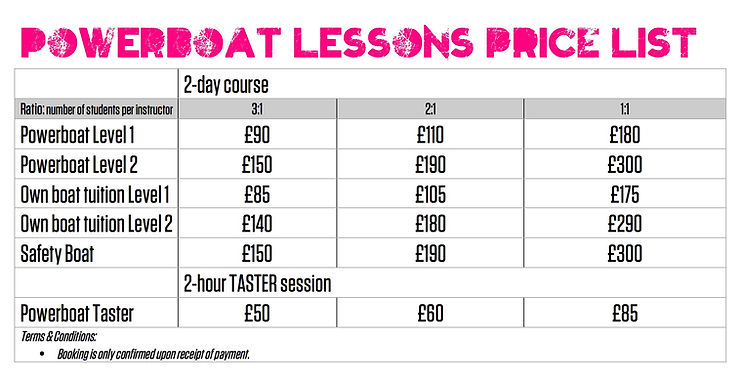 Powerboat lessons price list