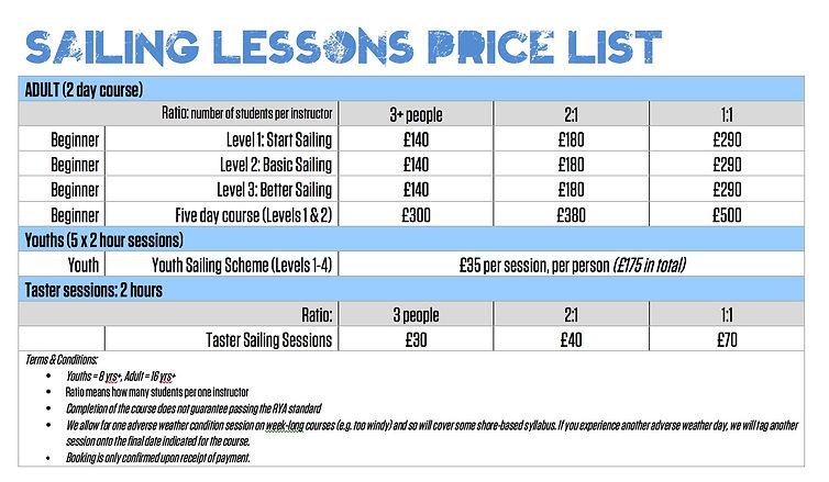 Loe beach sailing lessons price list