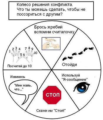 решение конфликта.jpg