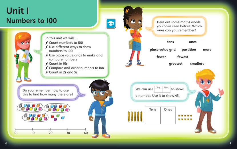 Power Maths Unit 1 Overview - numbers to