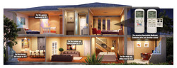 Ducted-gas-home-heating-cooling