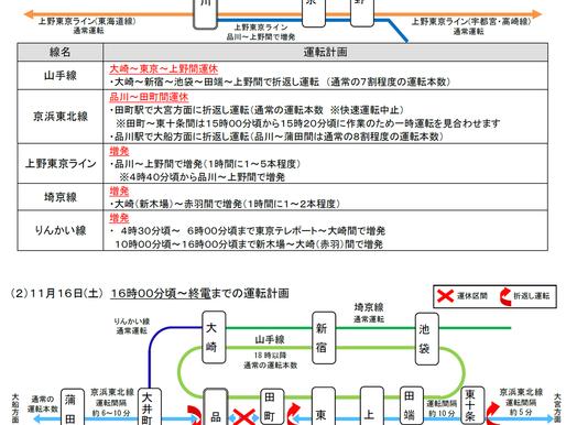 11/16首都圏同窓会総会当日のJR運休について