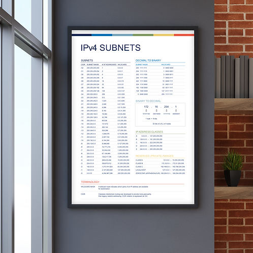 IPv4 Subnet Poster, Information Technology Poster