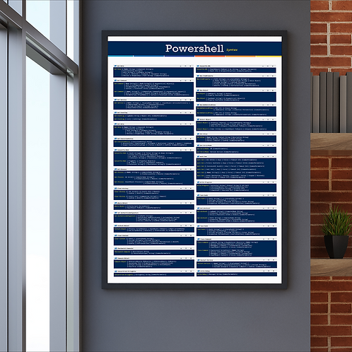 Powershell Syntax Poster, Professional Computer Artwork, Information Technology