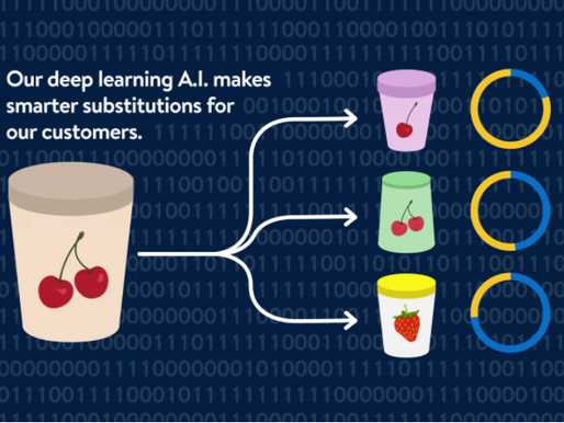 How Walmart is Using A.I. To Make Smarter Substitutions in Online Grocery Orders