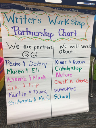 Kindergarten Partnerships