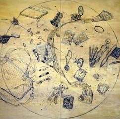 object constellation