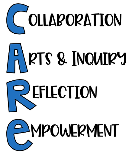 Culture of CARE, Collaboration, Arts and Inquiry, Reflection, and Empowerment
