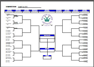 View the Russell & Sketchley Cup Draws