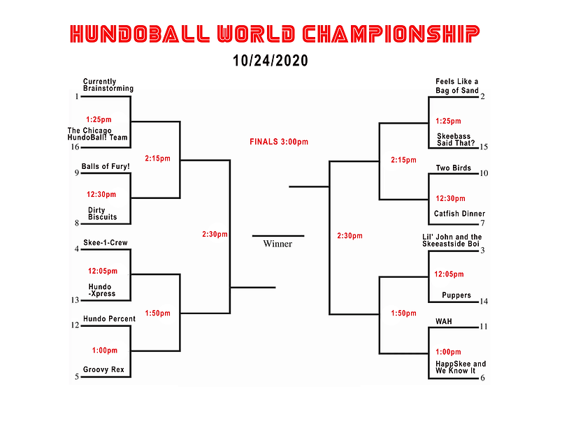 HundoBall Bracket WEB.png