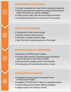 Design your own custom cnc manufacturing system