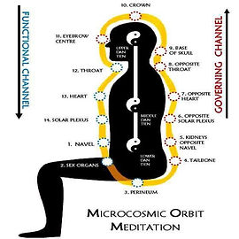 microcosmic orbit.jpg
