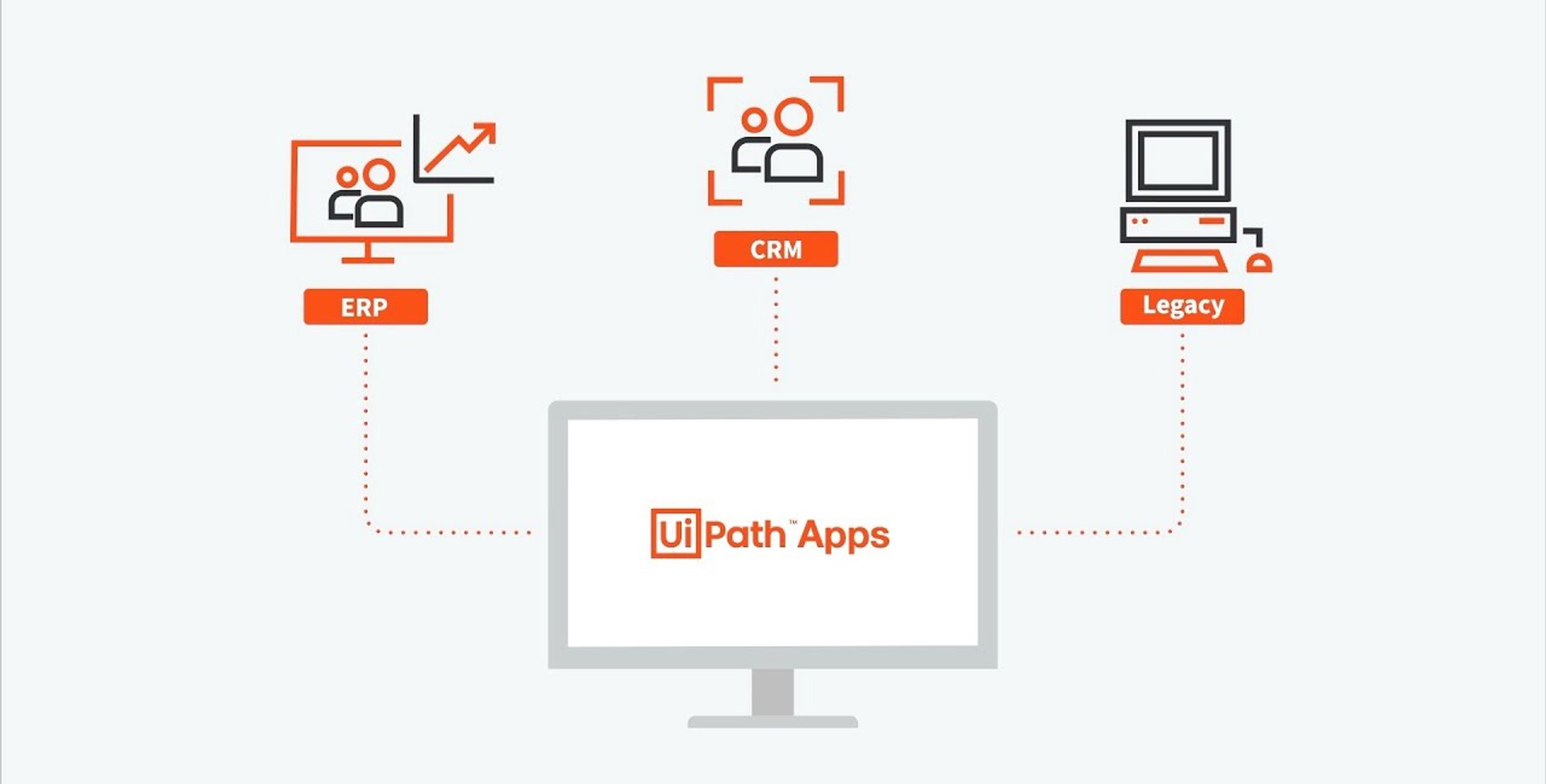 UiPath Low Code Apps