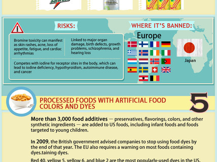 10 Foods Banned Elsewhere That Americans Still Consume