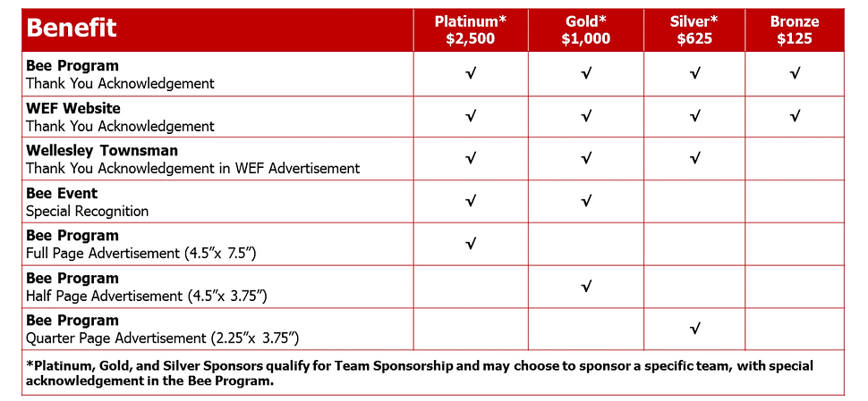 bee sponsor levels_edited.png