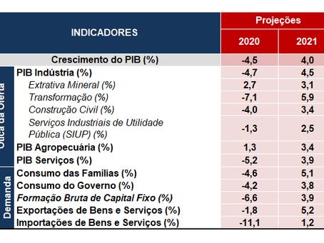Projeções econômicas FIESP/CIESP