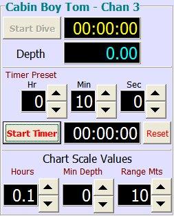 Diver1 Data