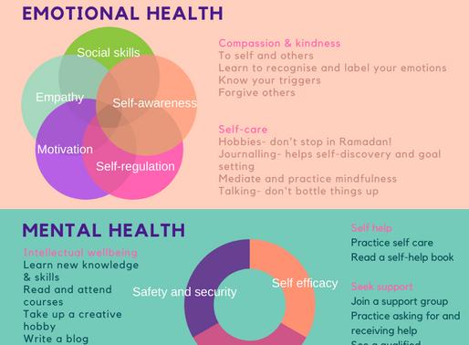 Build the Five Pillars of Health this Ramadan