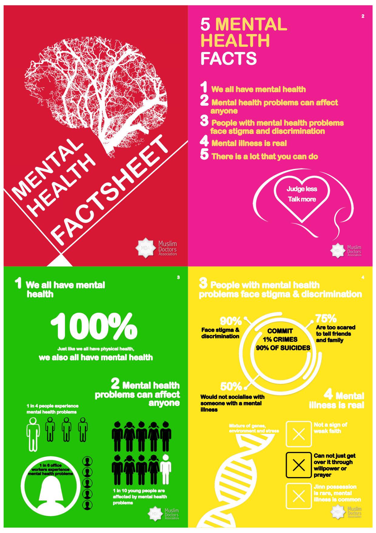 Mda Mental Health Factsheet