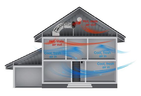 WHF - Grey House Airflow.jpg