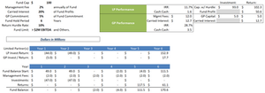PE Fund Performance Example