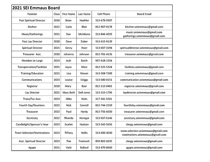 2021 Board Members as of Feb 2021 pdf.jp
