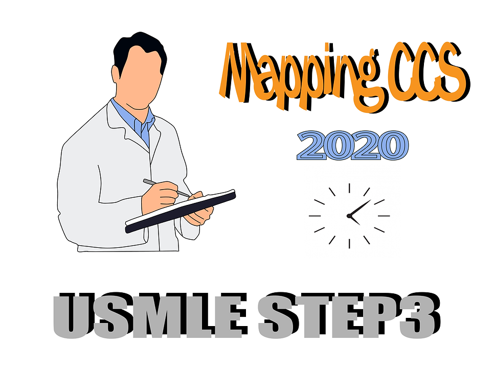 2020 Mapping CCS USMLE 3