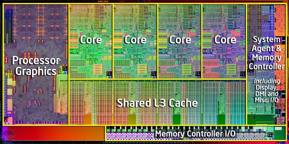 Chíp xử lý đồ hoạt tích hợp (Processor Graphics) được tích hợp trên CPU của Intel