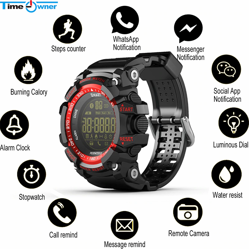 Các tính năng của một đồng hồ thông minh