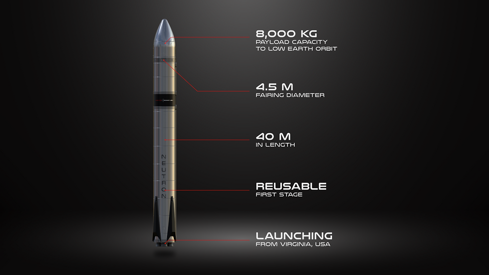Rocket Lab có kế hoạch phát triển tên lửa Neutron lớp 8 tấn. Ảnh:Rocket Lab